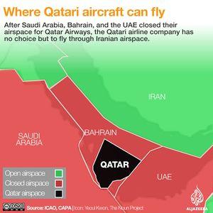 Saudi-Qatar clash - Russia News Now