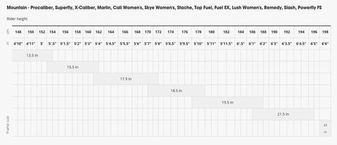 trek frame size chart | Frameviewjdi.org