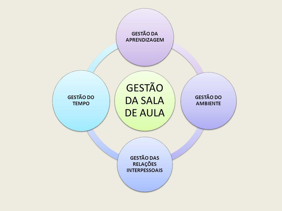 Resultado de imagem para GESTAO EM SALA DE AULA