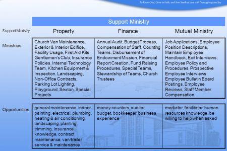 interior internal human resources audit » 4K Pictures | 4K Pictures ...