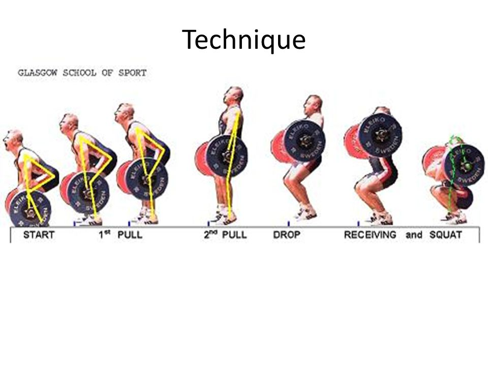Image result for power clean technique