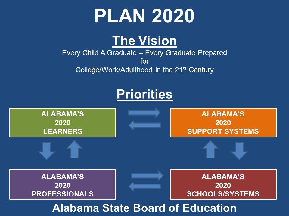 Image result for Alabama 2008 AYP School Data
