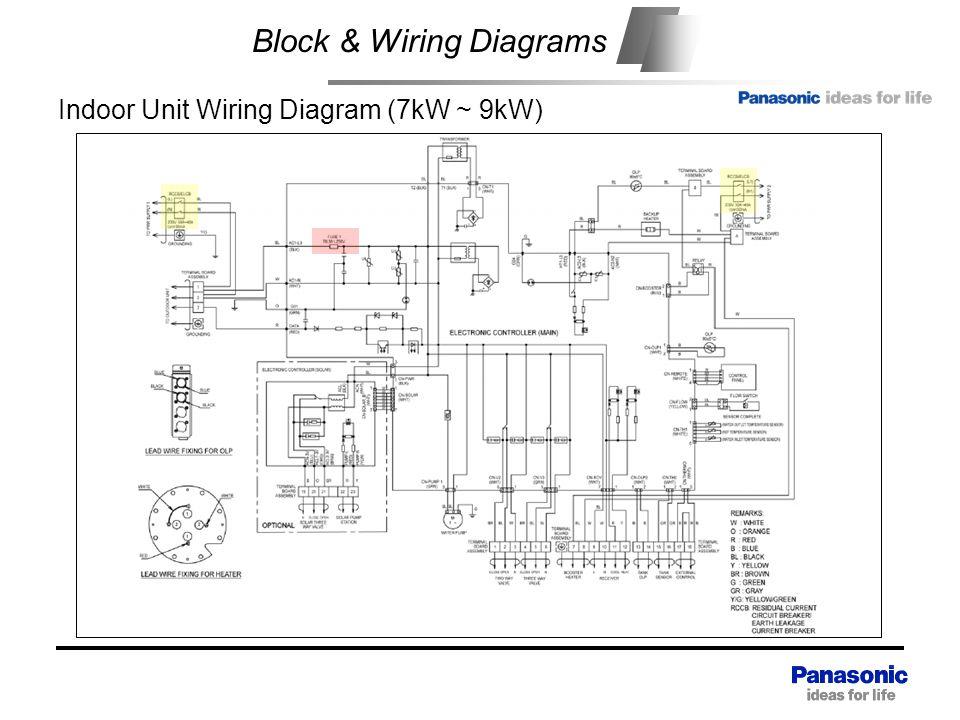 wiring diagram ac split inverter wiring image wiring diagram ac panasonic inverter wiring auto wiring diagram on wiring diagram ac split inverter