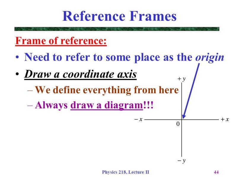 Wunderbar Define Picture Frame Galerie - Rahmen Ideen ...