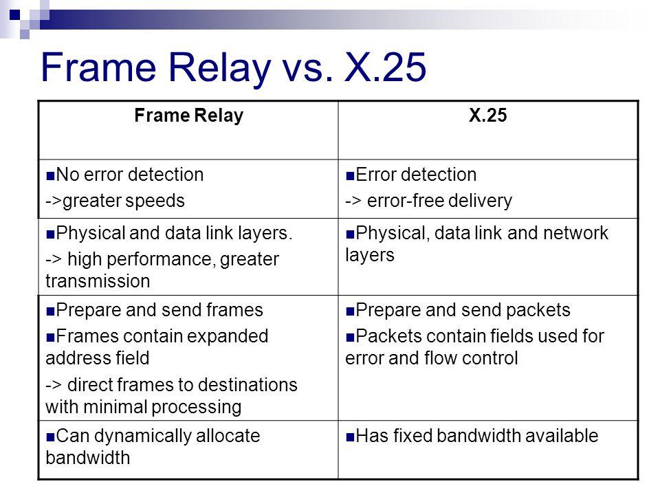 frame relay vs x25 | Allframes5.org