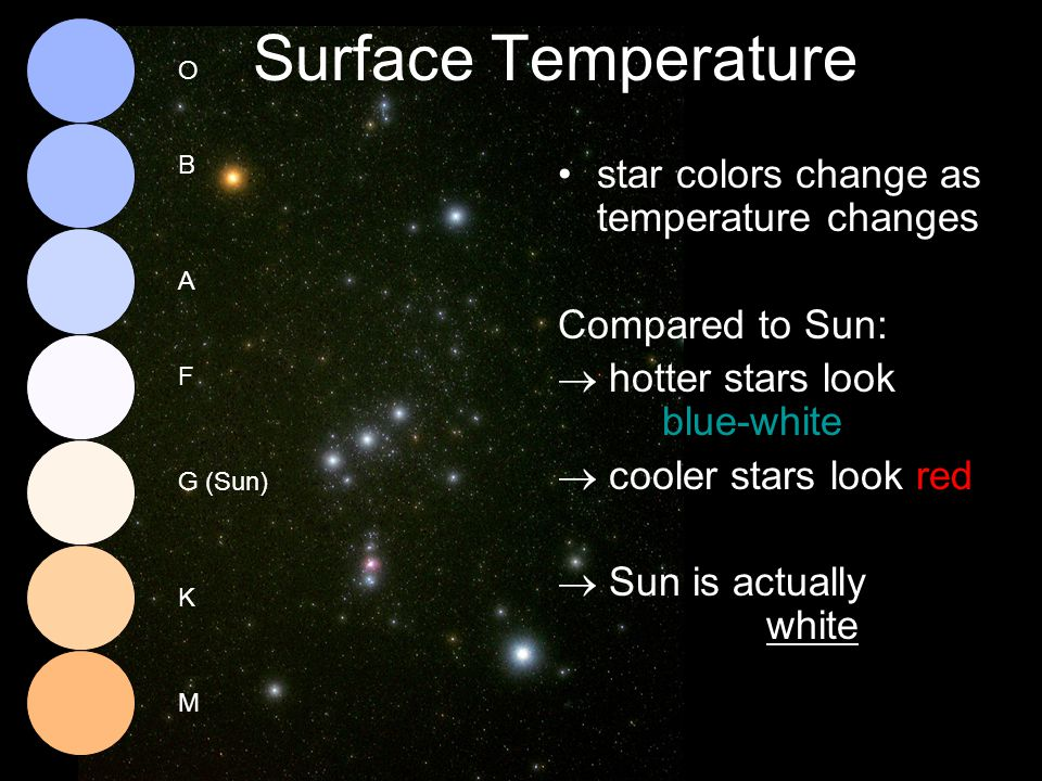 Image result for temperature of stars