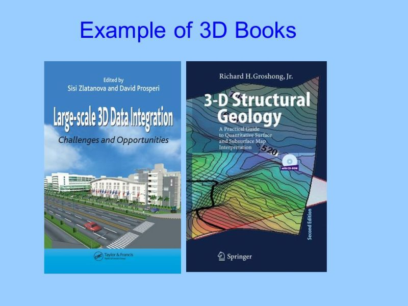 M  M  Yagoub Geography Program  College of HSS Remote Sensing and     39 Example of 3D Books