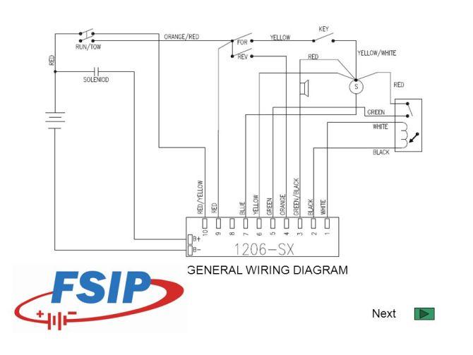 begin ezgo dcs cart troubleshooting general wiring diagram