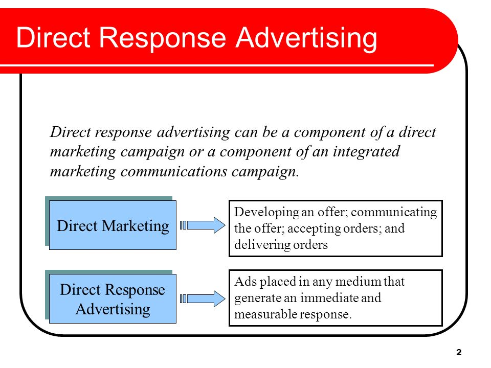 Image result for Direct Response Advertising
