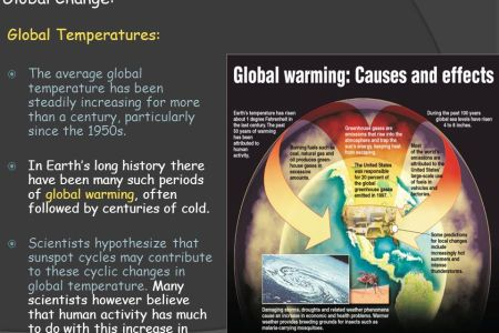 causes of global warming wikipedia