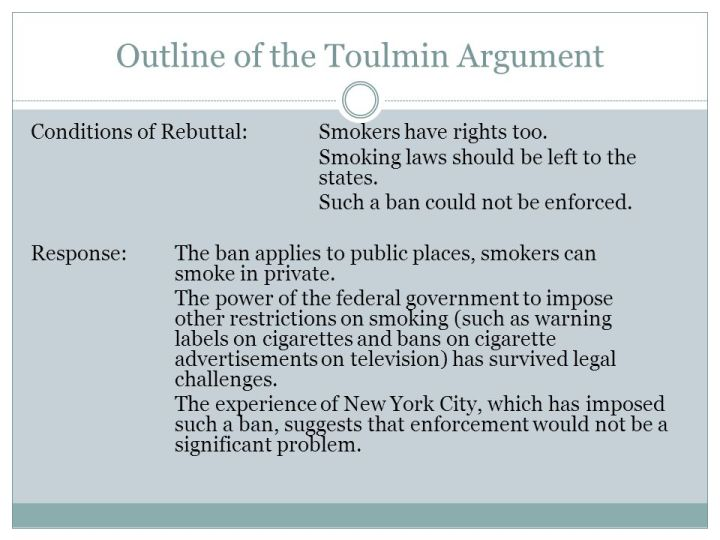 "an argument in favor of banning of cigarette smoking A debate is a structured argument  ""banning cigarette product placement in films will cause more young people to smoke because it will make smoking more."