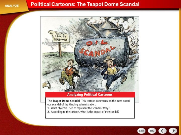 Analyze The Political Cartoon Commenting On Teapot Dome Scandal