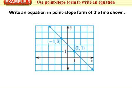 Free Standard Form Example Of Slope Intercept Form Standard Form