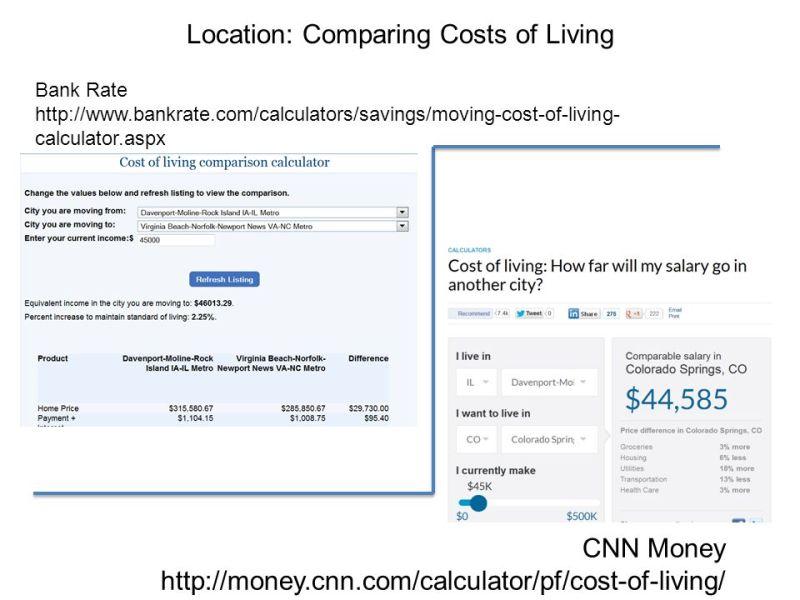 Scottsdale az home loans | phoenix purchase loans | chandler.