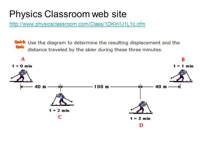 Inertial Frame Of Reference Physics Classroom | Framesite.blog