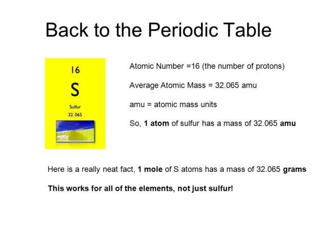 Periodic table sulfur atomic mass periodic diagrams science periodic table sulfur atomic mass brokeasshome com urtaz Gallery