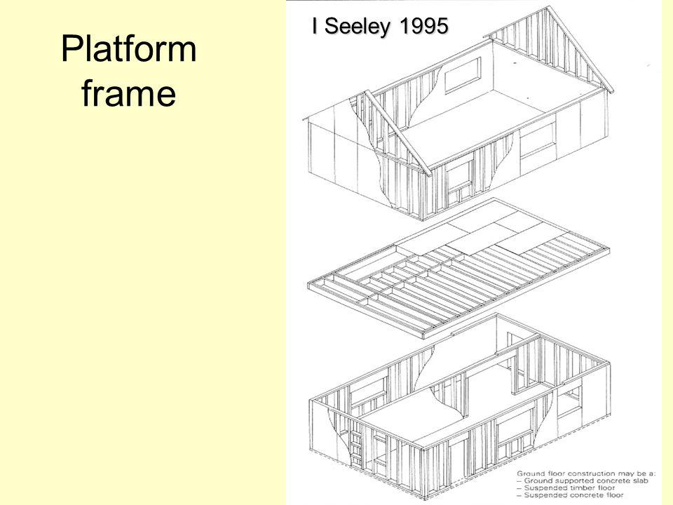 Platform Framing Diagrams Application Wiring Diagram