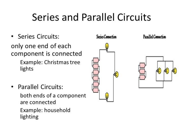 slide_2 Why House Wiring Is In Parallel on lights in parallel, circuits in parallel, springs in parallel, pumps in parallel, speakers in parallel, 12 volt batteries in series and parallel, batteries in series vs. parallel, battery in parallel, wire in parallel,