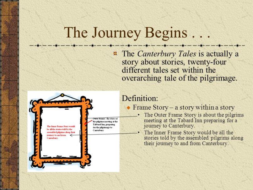 definition of frame narrative | Siteframes.co