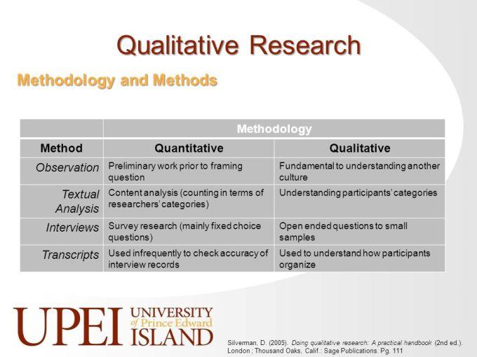 Framing Qualitative Research Questions | Viewframes co