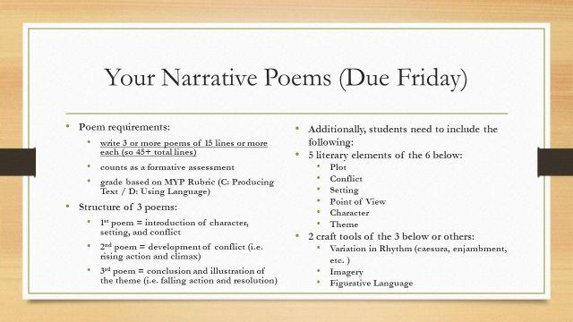 Writing Narrative Poetry Wednesday, September 13, th Grade MYP