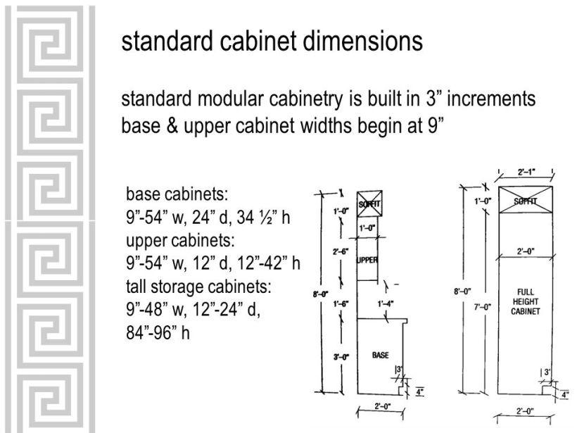 ada cabinet height | www.redglobalmx.org