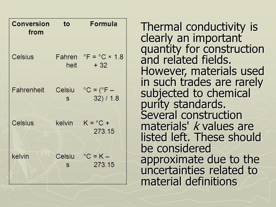 Materials Properties Of Materials Physical Properties Density