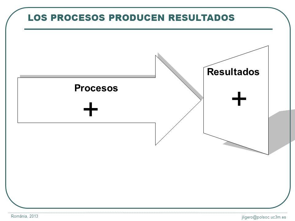 El análisis organizacional ayuda a comprender la ejecución (o no) de procesos