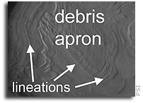 Geologic Features in Martian Craters Suggest Deposition