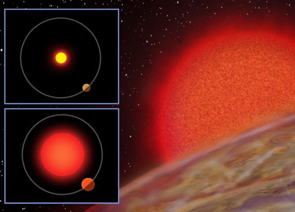 Newly Discovered Twin Planets Could Solve Puffy Planet