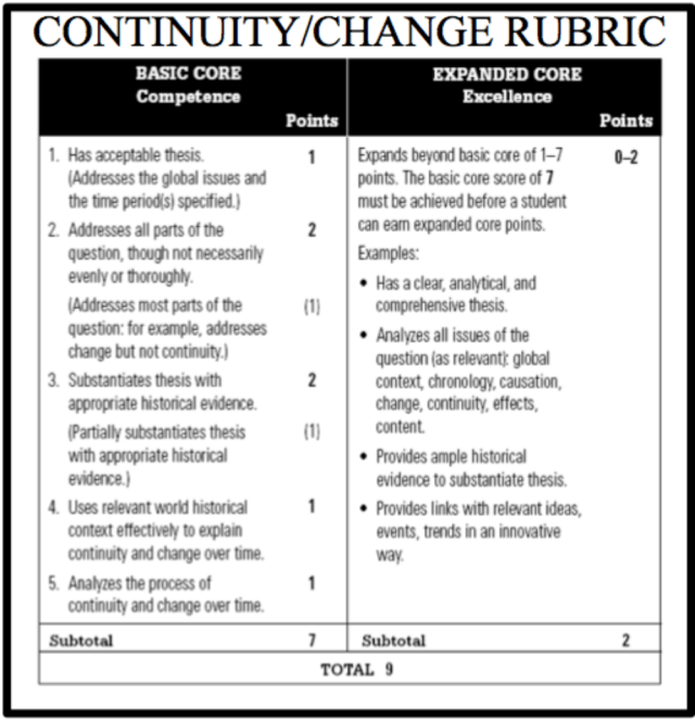 CCOT Continuity & Change Over Time — Freemanpedia