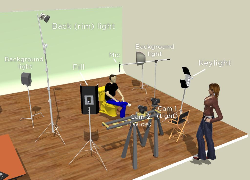 2 camera interview setup highlands