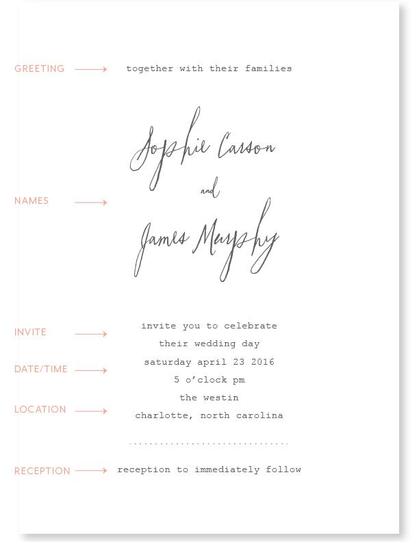 Wedding Invitation Etiquette August