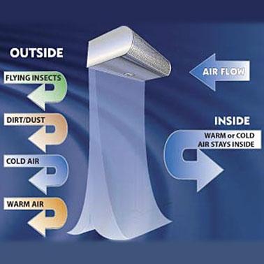 air curtains rice equipment co