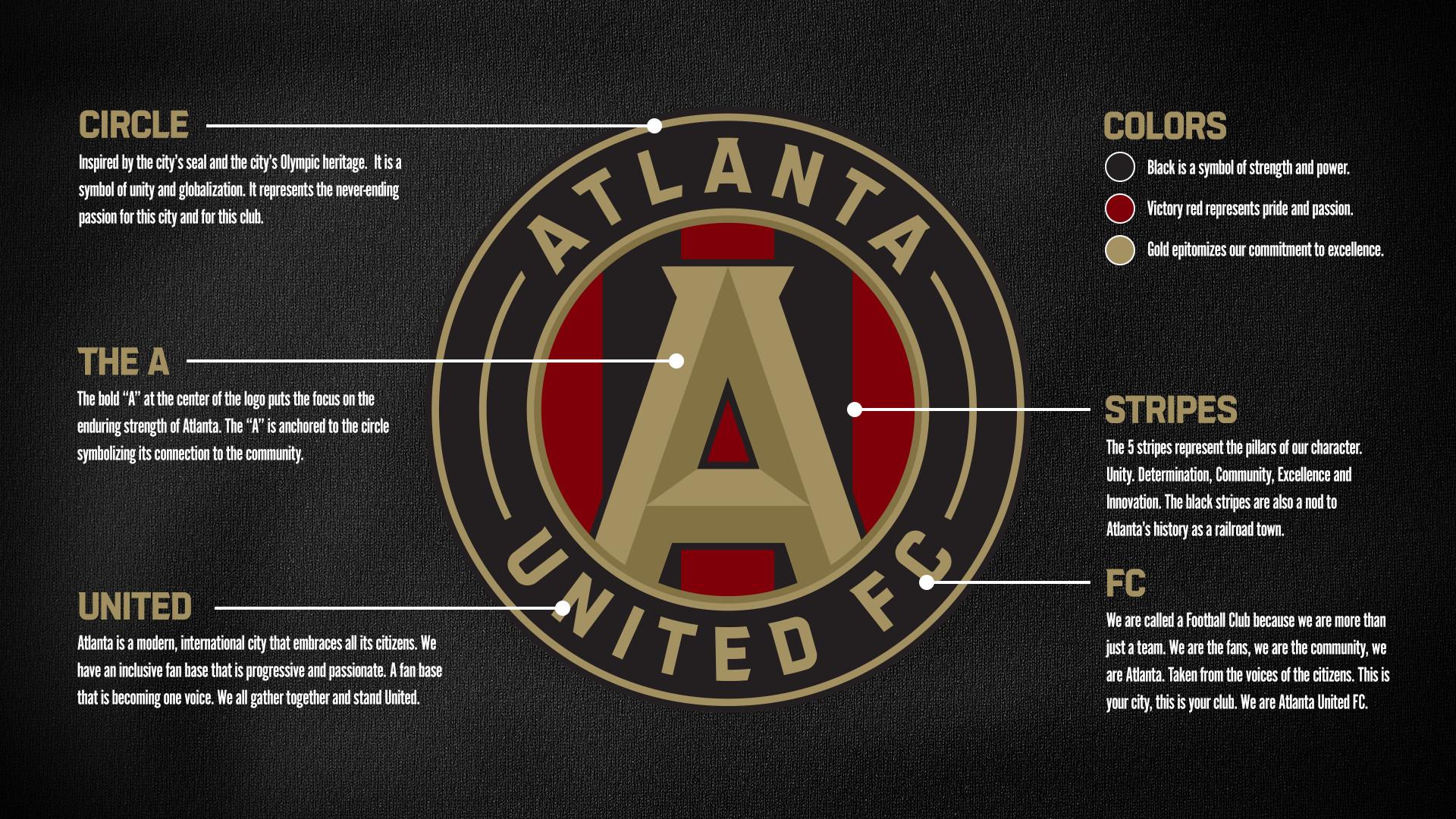 mls atlanta united noahisdabomb com