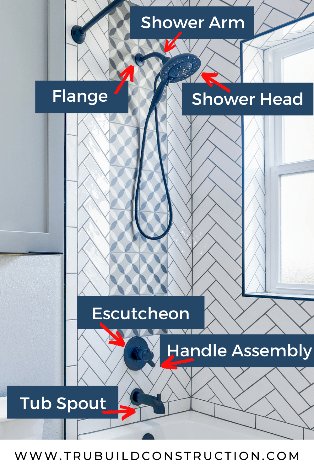 how to cover gaps in tile around shower