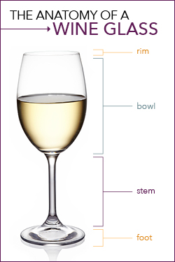 does your wine glass matter