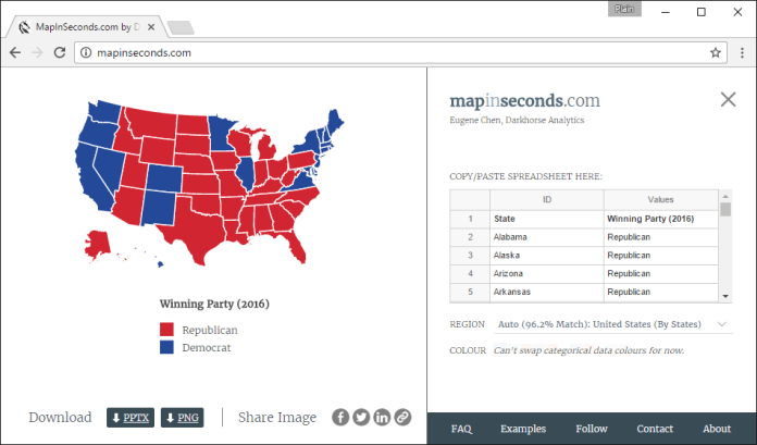 Regions at the U.S. state or county level are assigned political colours if your data values are