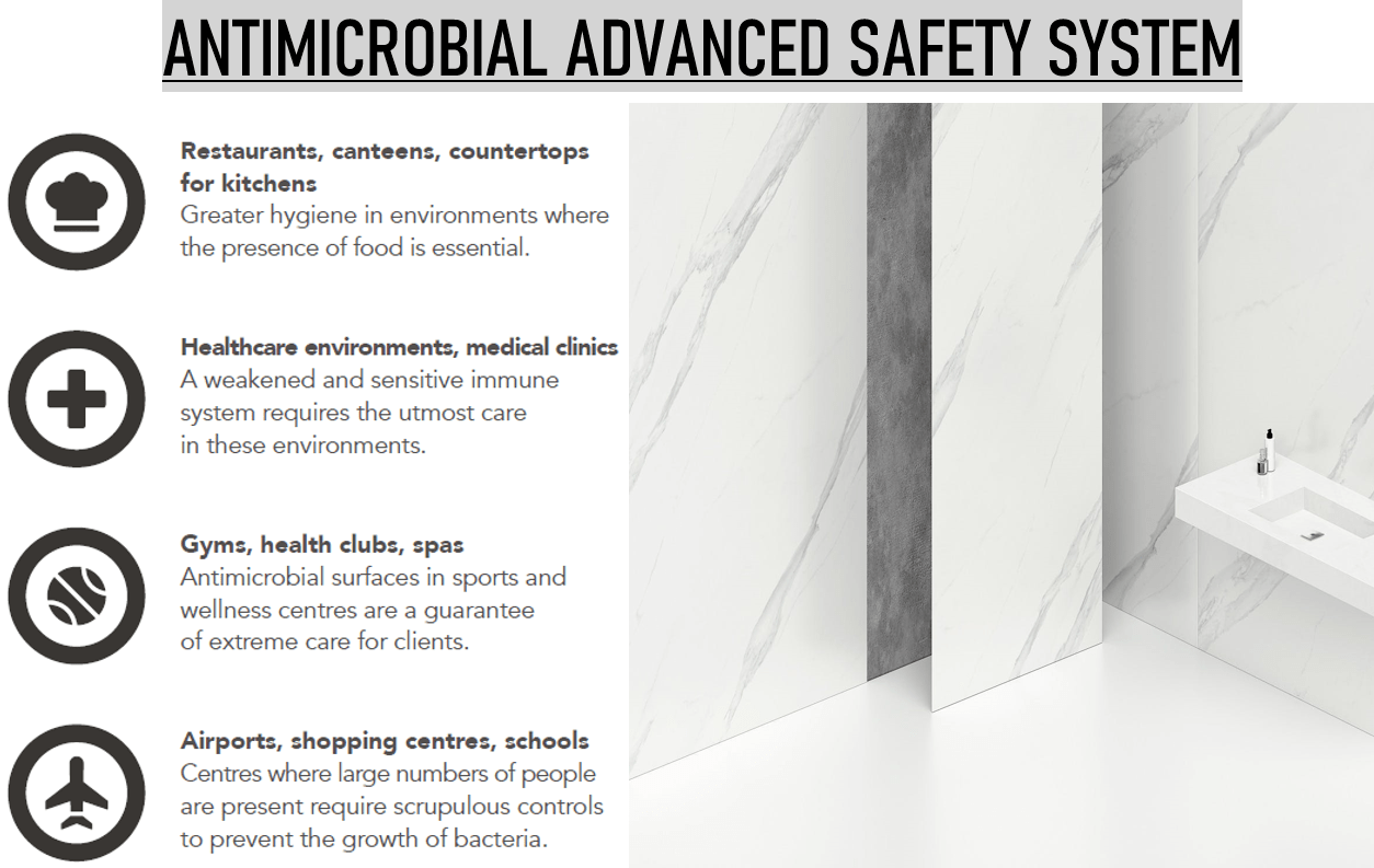 antimicrobial advanced safety system