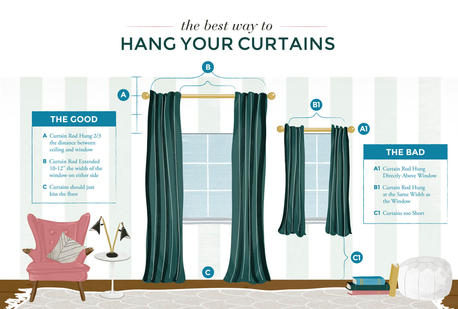 how to hang your curtains like a pro
