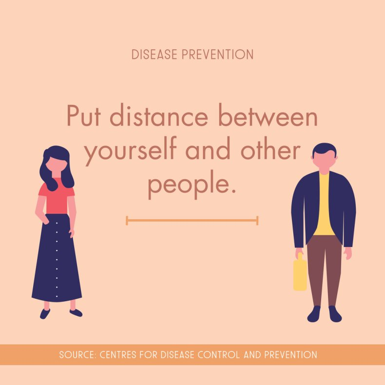 Coronavirus prevention Social Distancing Soci.jpg