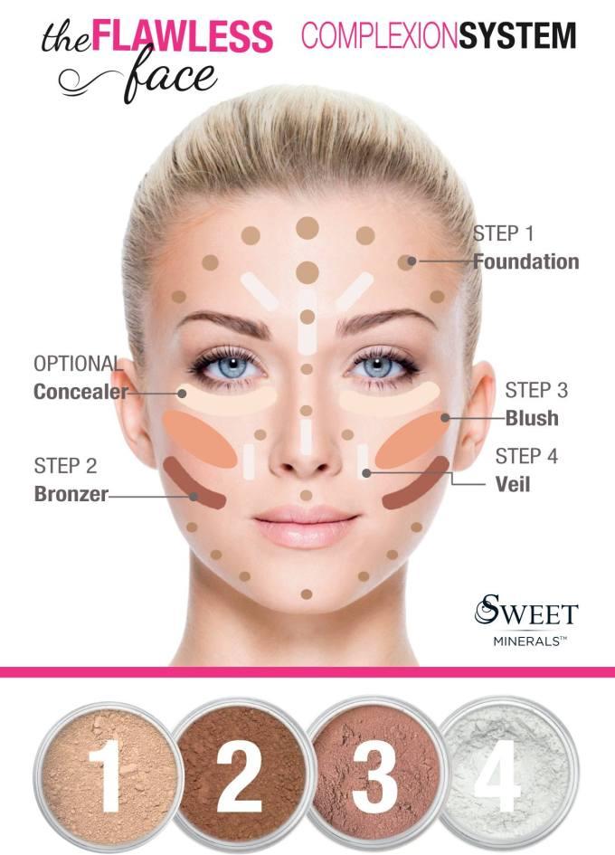 face makeup step by step tutorial | saubhaya makeup