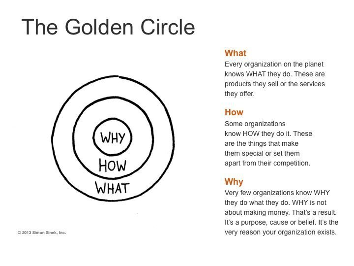golden circle.jpg