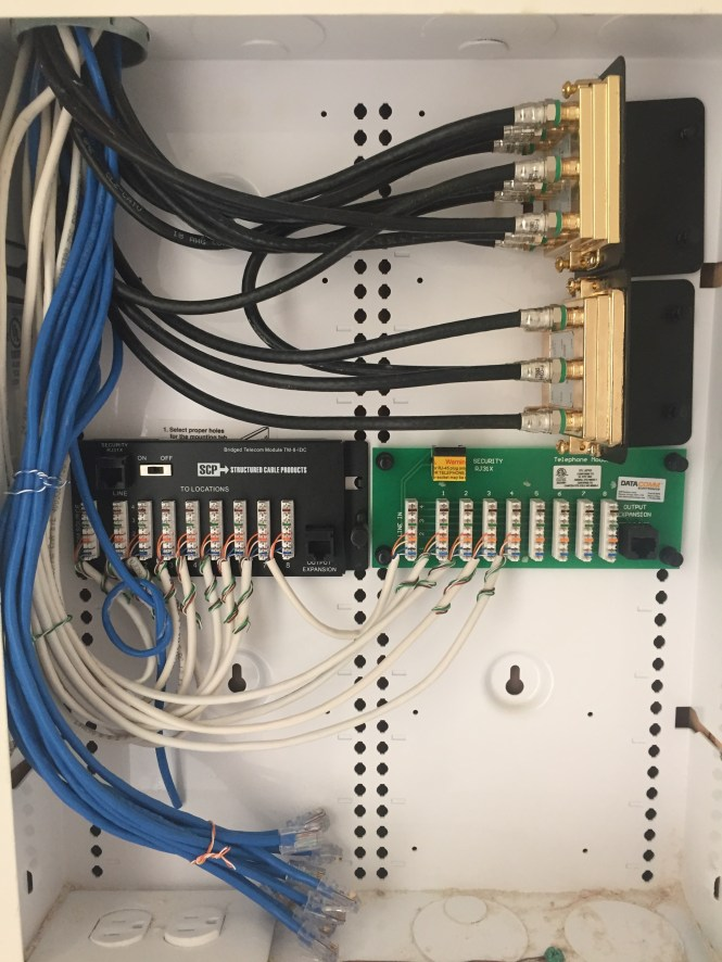 Structured Wiring Cabinet