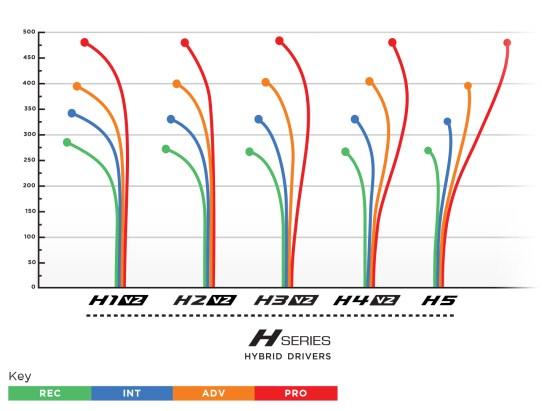 Image result for h3 v2 flight path