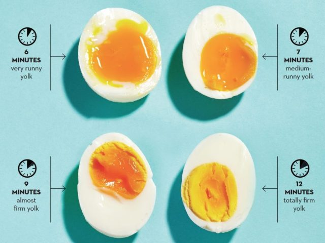 How to Make the Perfect Soft-Boiled Egg for Ramen – Pressery