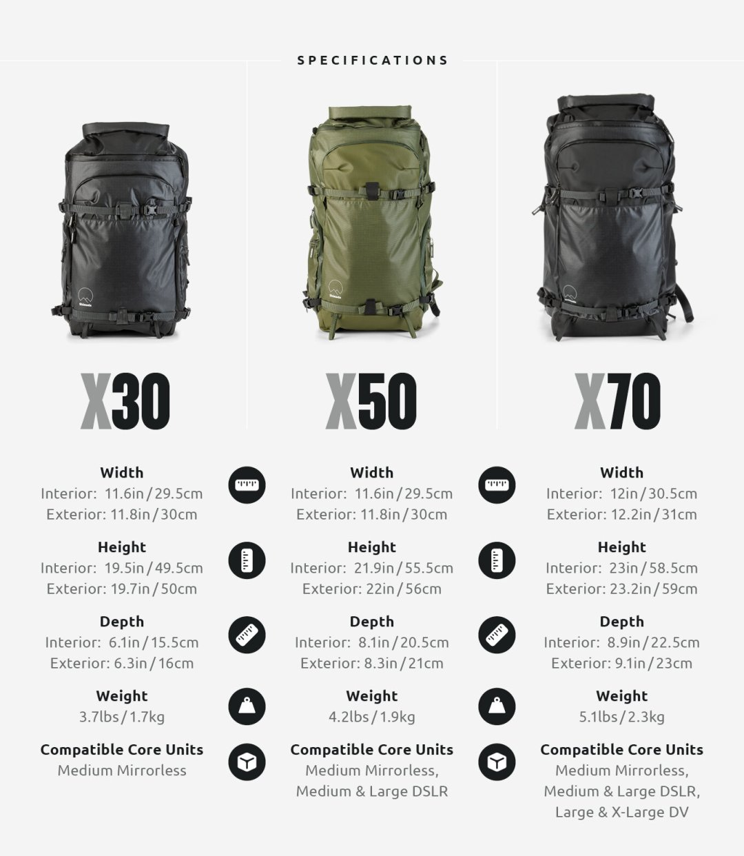 Shimoda Action X series backpack specifications