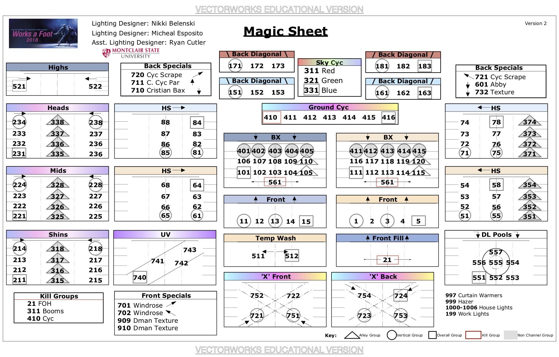 magic sheet nikki belenski