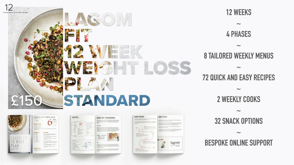 12 WEEK WEIGHT LOSS PLAN — Lagom fit