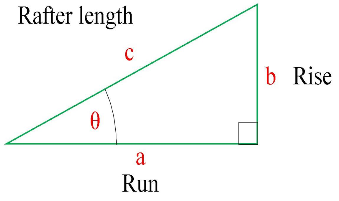 1409736999Rafter length.jpg